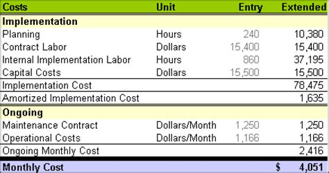 project management cost benefit analysis template create cost benefit analysis of your project excel