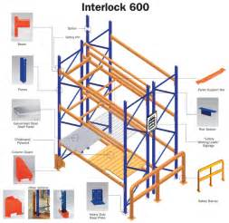 pallet racking supplier and manufacturer in asia ssi
