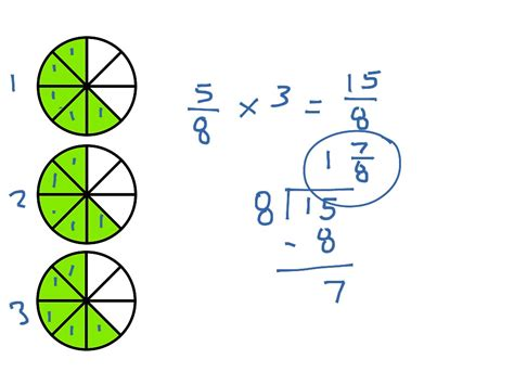 diagram to multiply fractions showme multiply fractions by whole numbers cross
