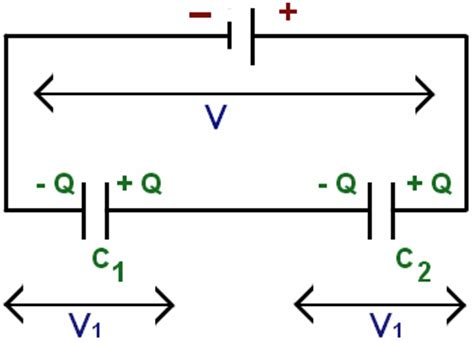 series capacitor voltage capacitor capacitor codes capacitors in series physics tutorvista