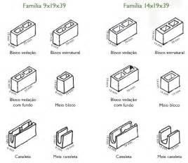 Homestyle 10 maneiras de usar blocos de concreto para criar m 243 veis e
