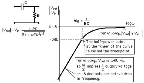 low pass filter choosing capacitor multimeter why do dmms a capacitor on their ac measurements electrical engineering