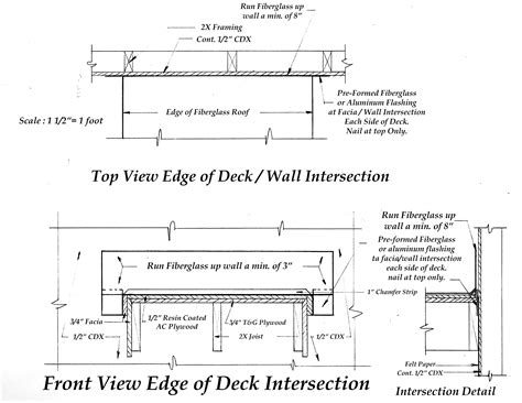 Residential Building Plans Fiberglass Deck Architectural Drawings Eastern