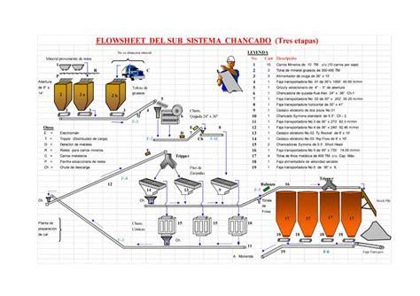 reemplazo de transistor a970 manual reemplazo de transistores gratis