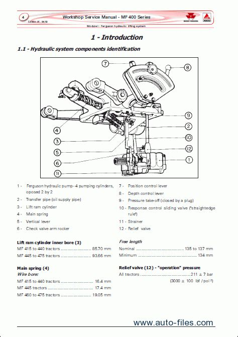 massey ferguson parts diagram massey ferguson tractors 400 series repair manuals