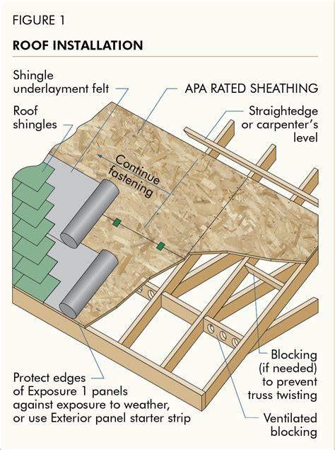 builder tips proper installation   rated