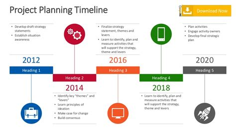 Project Planning Timeline Powerpoint Presentation Project Timeline In Powerpoint