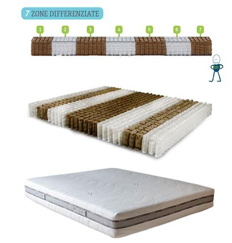 il miglior materasso a molle materassi a molle insacchettate caratteristiche e prezzi