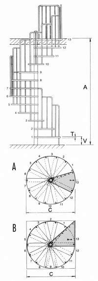 scale per interni misure minime scala a chiocciola dimensioni minime confortevole