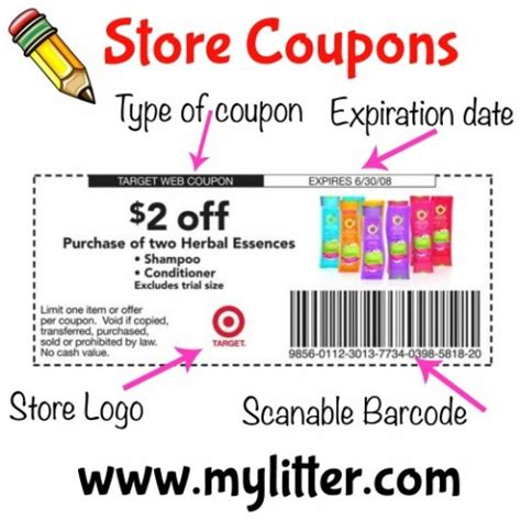 a for all time coupon coupon class day 2 all about coupons mylitter one