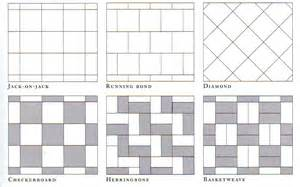 Tile Layout Designs 12 X 24 Floor Tile Patterns Car Interior Design