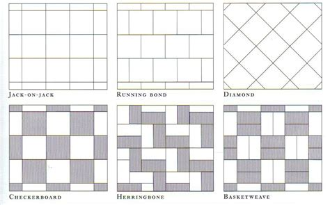 Tile Installation Patterns Pinterest The World S Catalog Of Ideas