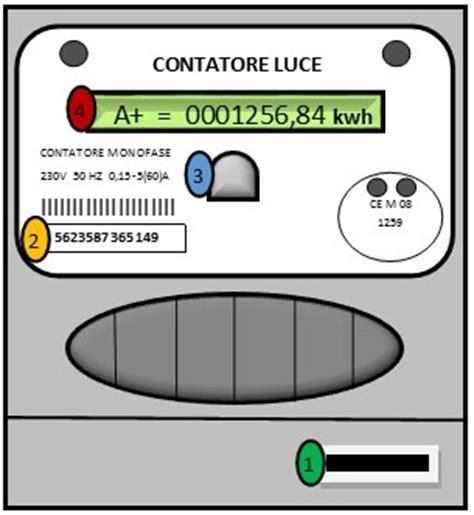 contatore gas interno autolettura contatore luce