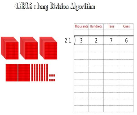tutorial website for math 75 best common core math resources images on pinterest