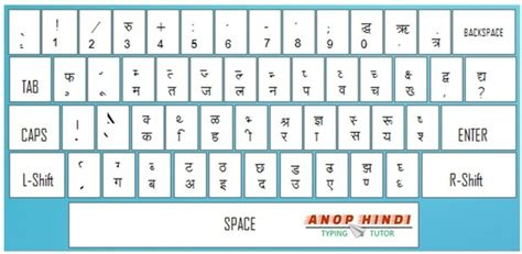 jr hindi typing tutor full version key which is the best hindi typing master software quora