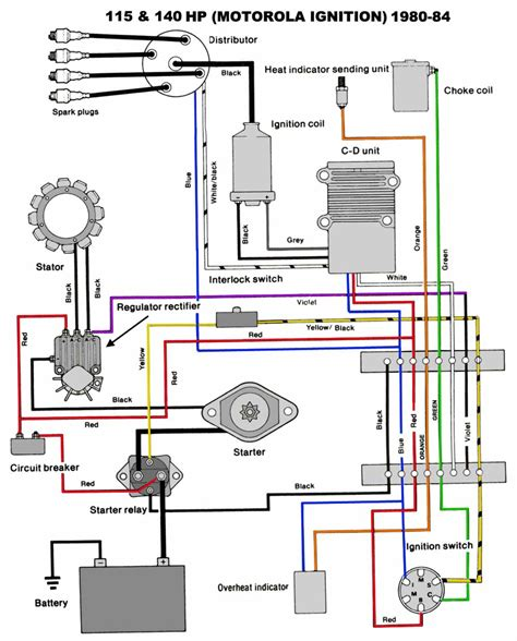 outboard wiring diagram free wiring