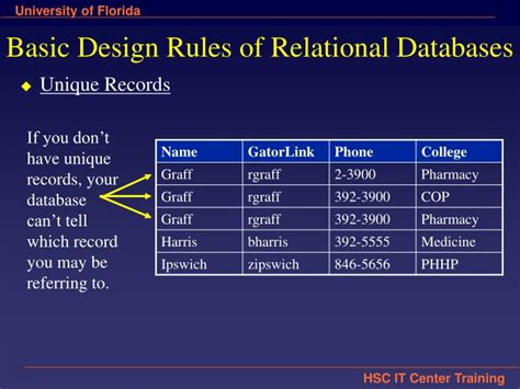 home design basic rules ppt introduction to database concepts and microsoft