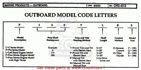 yamaha outboard motors europe mercury outboard motor serial number lookup impremedia net