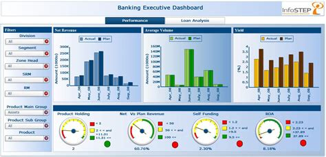banking dashboard templates file bankingexecutivedashboard jpg wikimedia commons