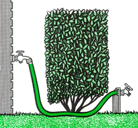 Garden Faucet Extender by Hose Faucet Extension