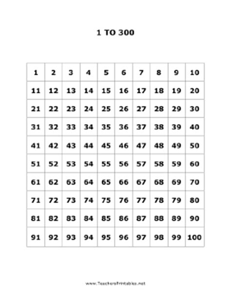 printable number cards to 200 11 best photos of large printable numbers 1 200