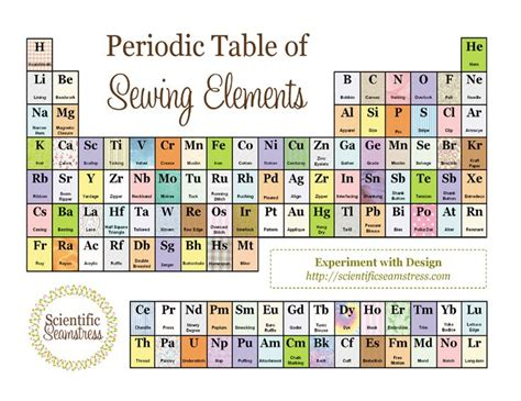 Periodic Table Patterns by 41 Best Sewing Quotes Images On