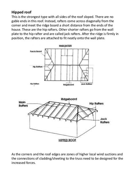 Hip Roof Pitch Pitch Roof