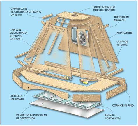 cappa cucina muratura come costruire una cappa cucina fai da te rustica