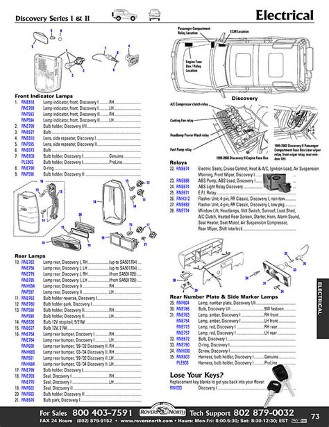 renault lease scheme fuse box wiring land rover discovery fuse box diagram