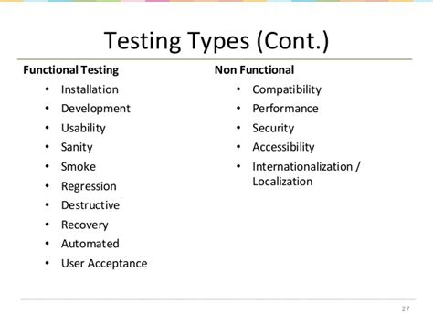 non functional test plan template gallery templates