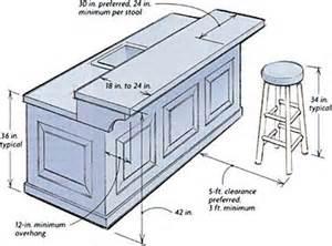 Kitchen work island designed with guests in mind fine homebuilding