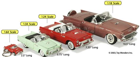 diecast cars directory  scale  type