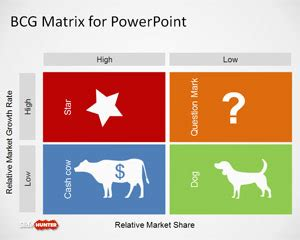 bcg powerpoint template bcg powerpoint diagram