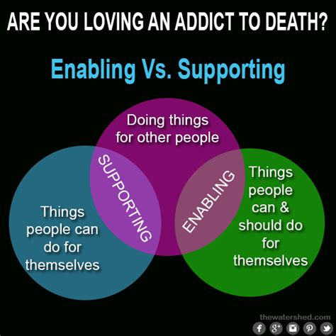Ccan You Knock Out And Addict To Detox by Enabling Vs Supporting How To Help An Addict Into