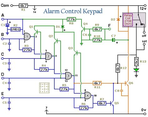 keypad operated switch