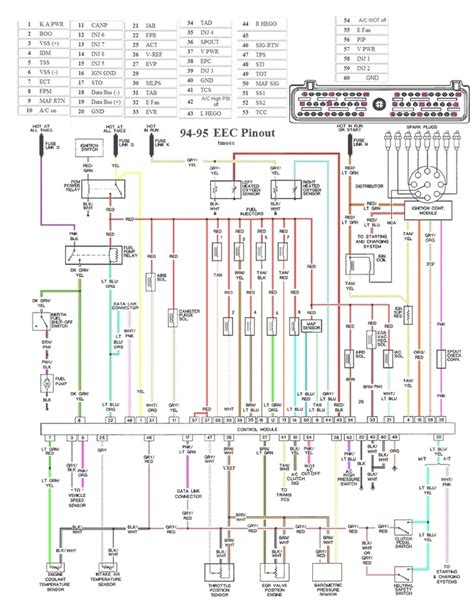 pioneer stereo controls wiring diagram pioneer unit
