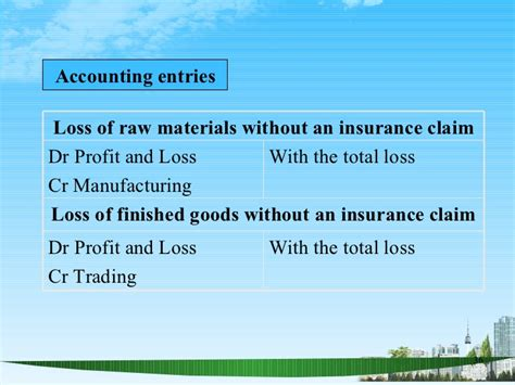 Material Management Ppt For Mba by Manufacturing Account Ppt Mba Finance