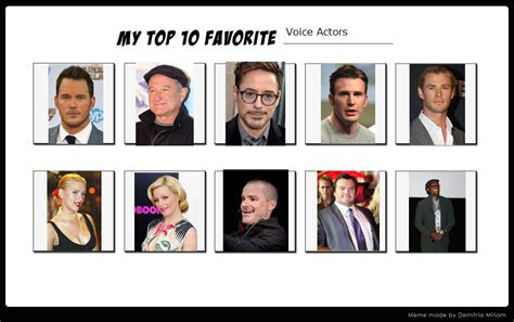 best voice my top 10 voice actors by annonmyous on deviantart