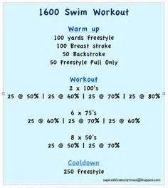 Used Bedroom Sets For Sale 1000 images about swim team on pinterest swim workouts