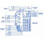 Dodge Dakota V8 1995 Fuse Box/Block Circuit Breaker