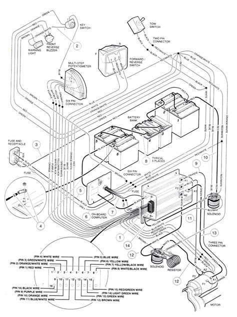 club car wiring diagram gas club car precedent wiring diagram wiring diagram and