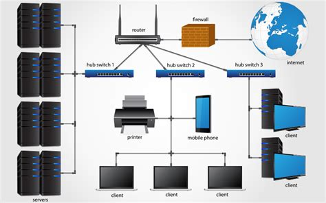 home network infrastructure design network integration active network infrastructure ip