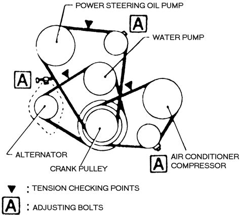 ka24e engine diagram pulleys free wiring