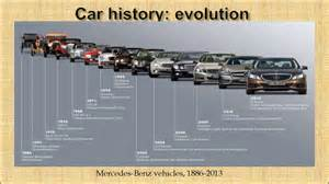 History Of Electric Vehicles Ppt Cars Past Future