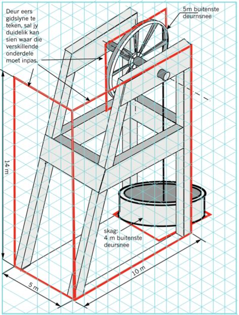 design brief of headgear gr8 tegnologie
