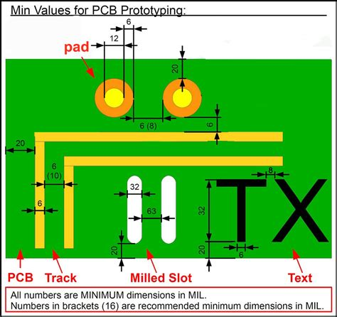 pads layout via definition pcb prototyping