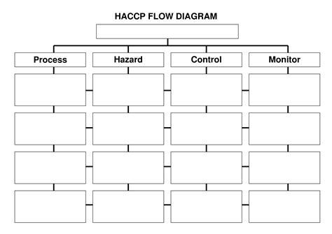 blank flowchart blank flowchart templates create a flowchart