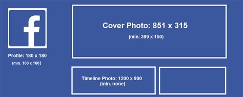 facebook cover layout size size guides and image dimensions for social media
