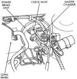 Check Brake System Ford Edge Repair Guides Brake Operating System Power Brake