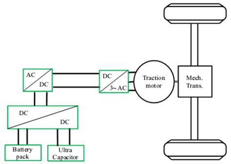 dc traction motor wiring diagram image collections